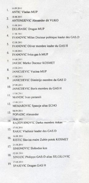Незванично – списак 19 Срба са КиМ којима претихапшење