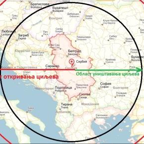 Руски комплекс С-400 – ако гледамо из околинеНиша